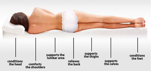 Memory foam benefits